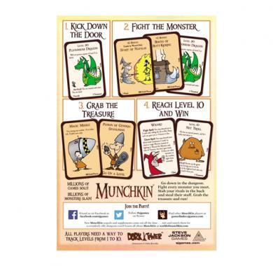 Društvena igra Munchkin, mass market edition, poledjina kutije